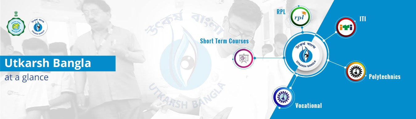 Utkarsh Bangla at a glance